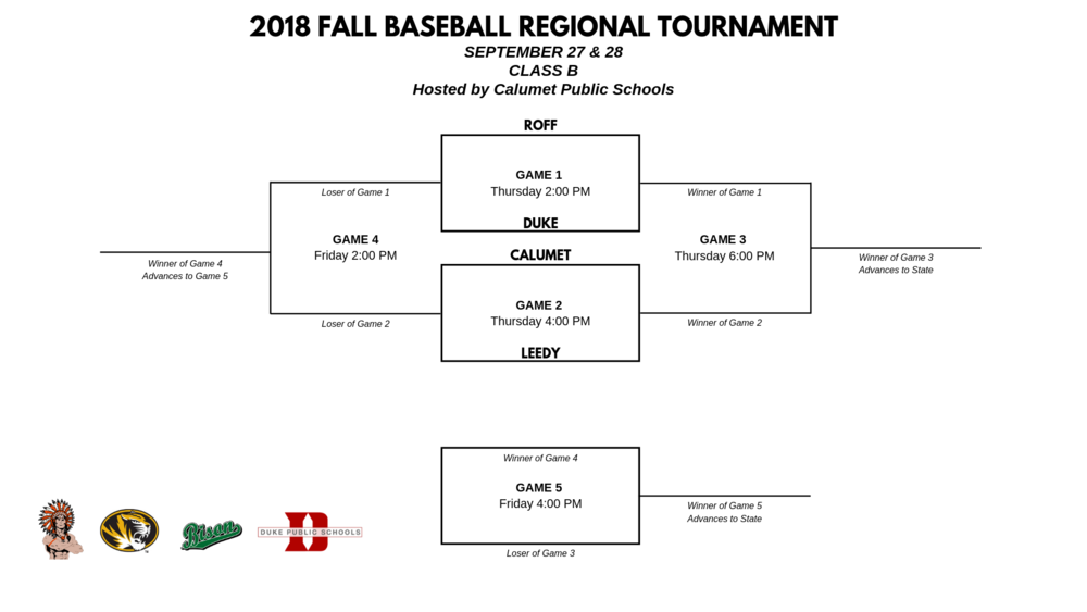 Baseball Regional Bracket Set