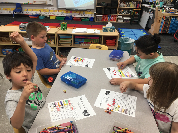 Graphing jellybeans